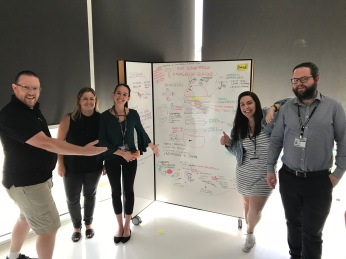 Team Concept Map 4